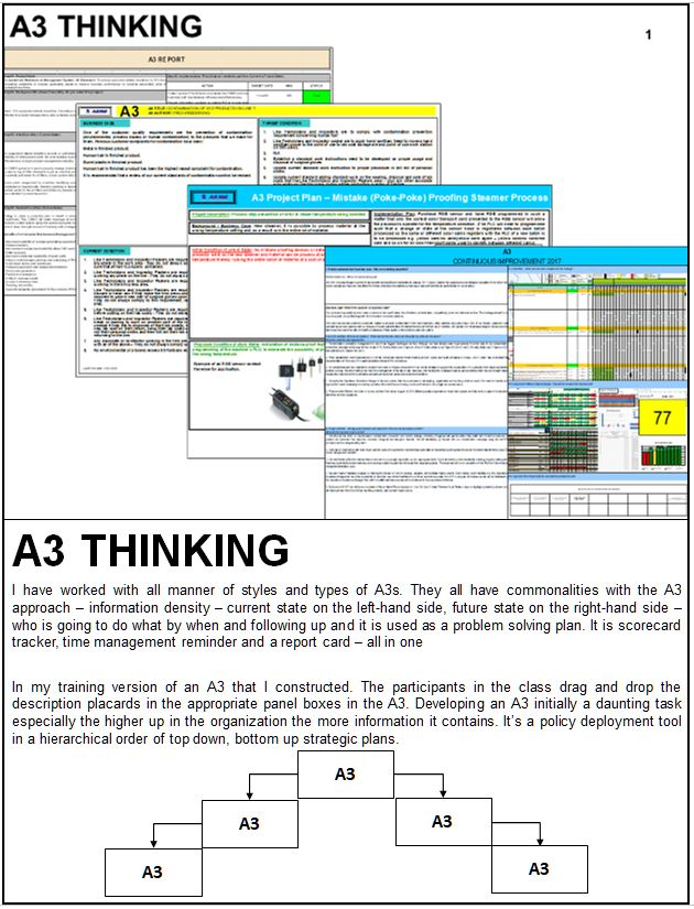A3 Thinking Training