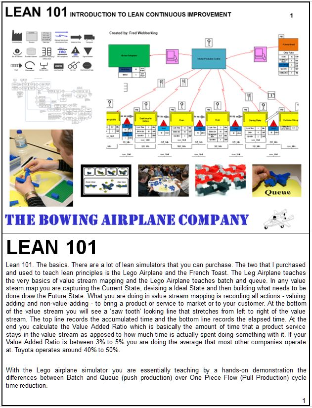 Lean 101 Training