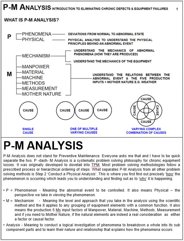 P-M Analysis Training