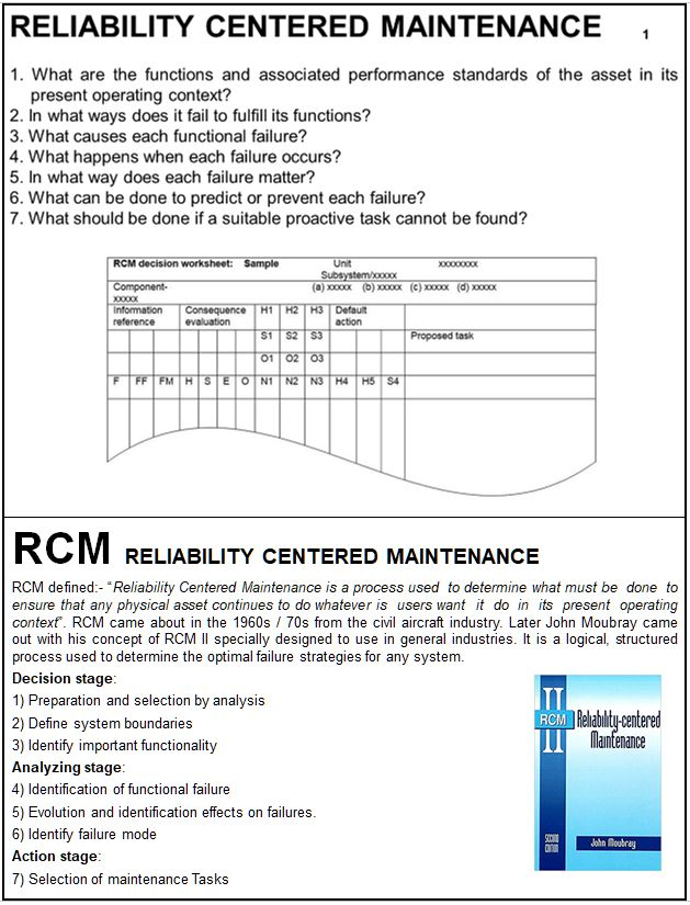Reliability Centered Maintenance Training